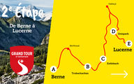2e étape: Camping Grand Tour of Switzerland Berne - Lucerne