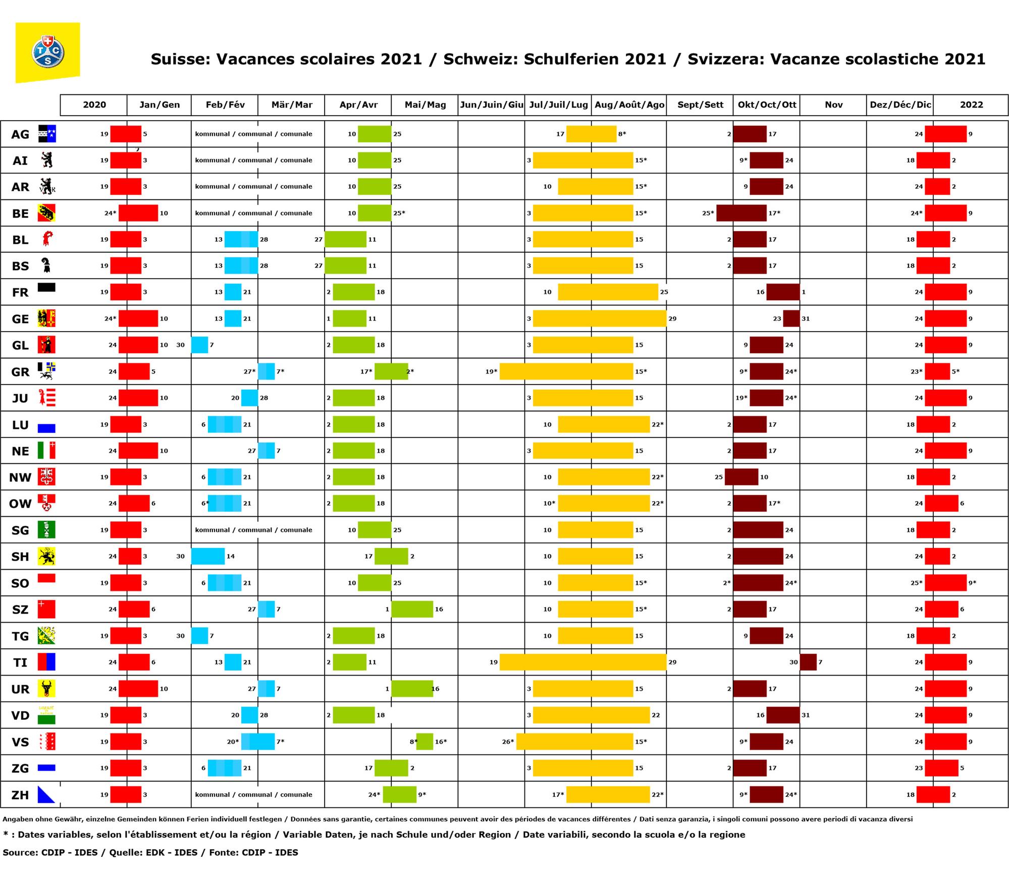 Calendrier Vacances Scolaires Européennes 2022 Vacances scolaires et jours fériés en Suisse   TCS Suisse