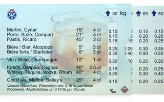 Righello «Drink or drive» (8.5 x 5.5 cm)